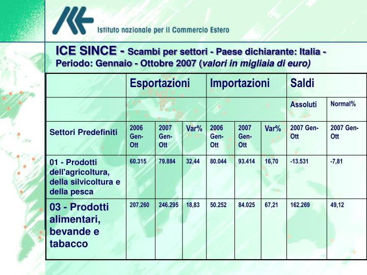 ICE SINCE -