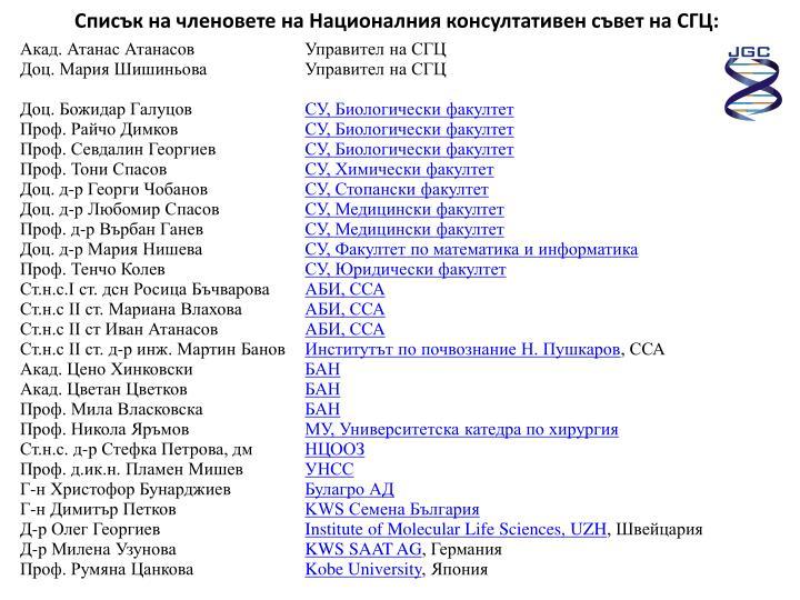 Списък на членовете на Националния консултативен съвет на СГЦ: