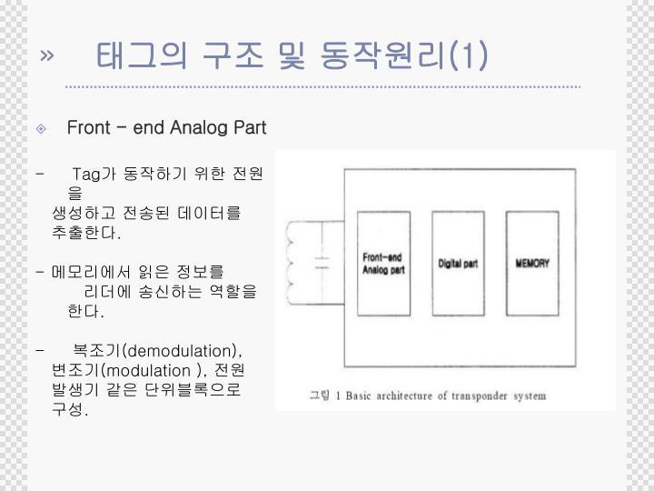 태그의 구조 및 동작원리