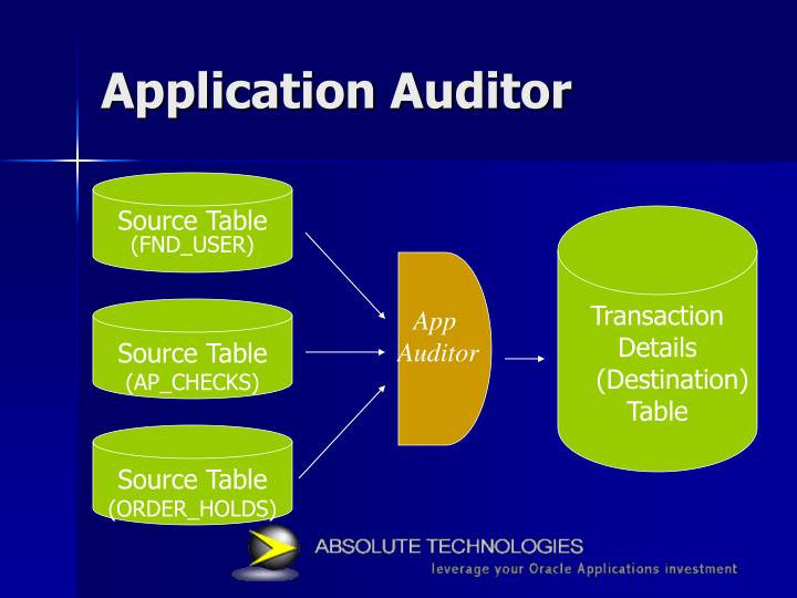 Application Auditor