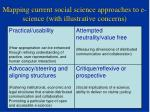 mapping current social science approaches to e science with illustrative concerns