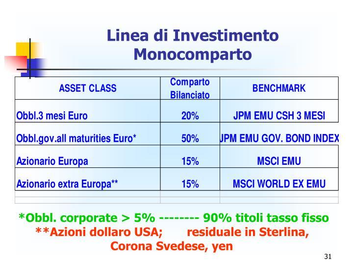 Linea di Investimento Monocomparto