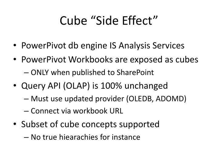 """Cube """"Side Effect"""""""