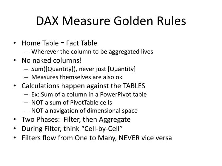 DAX Measure