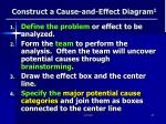 construct a cause and effect diagram 1