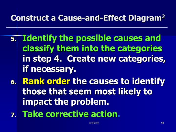 Construct a Cause-and-Effect Diagram