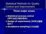 statistical methods for quality control and improvement