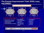 the process improvement triad dfss lean and dmaic