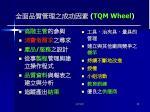 tqm wheel1