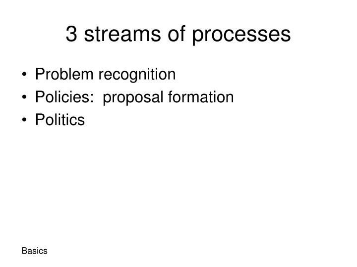 3 streams of processes
