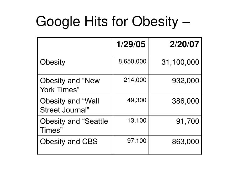 Google Hits for Obesity –