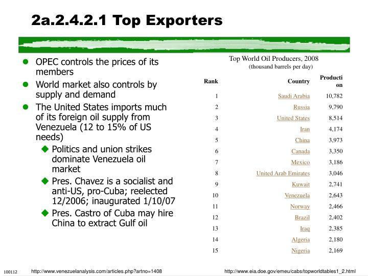 2a.2.4.2.1 Top Exporters