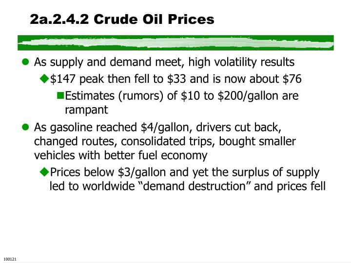 2a.2.4.2 Crude Oil Prices