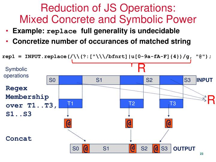 Reduction of JS Operations: