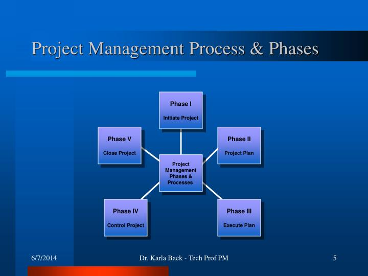 Project Management Process & Phases