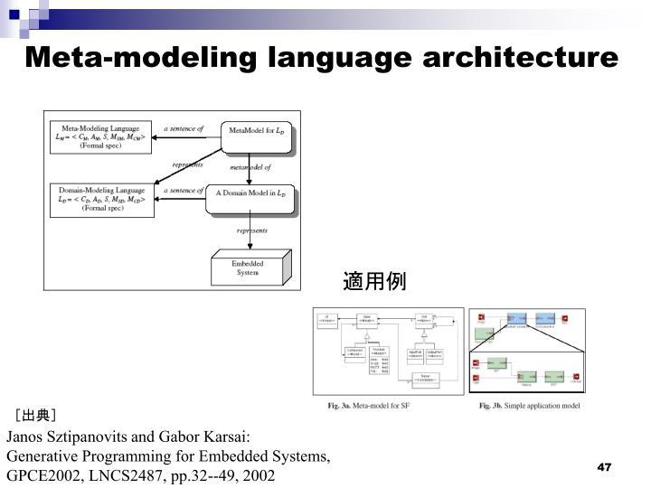 Meta-modeling language architecture
