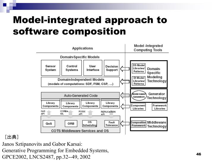 Model-integrated approach to software composition
