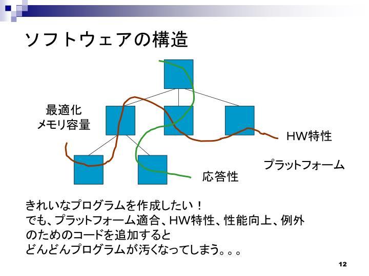 ソフトウェアの構造