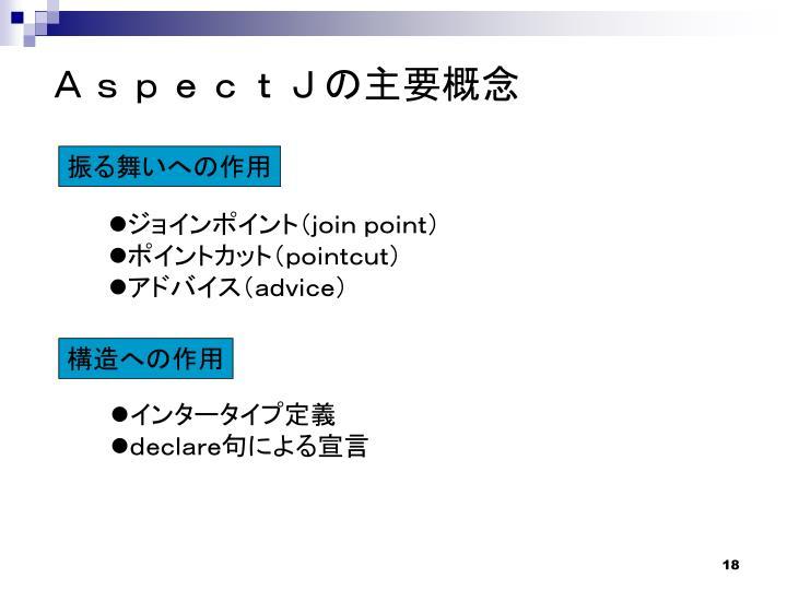 AspectJの主要概念