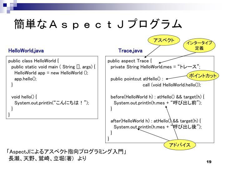 簡単なAspectJプログラム