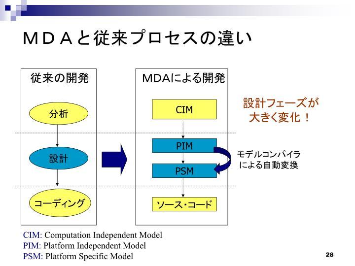MDAと従来プロセスの違い