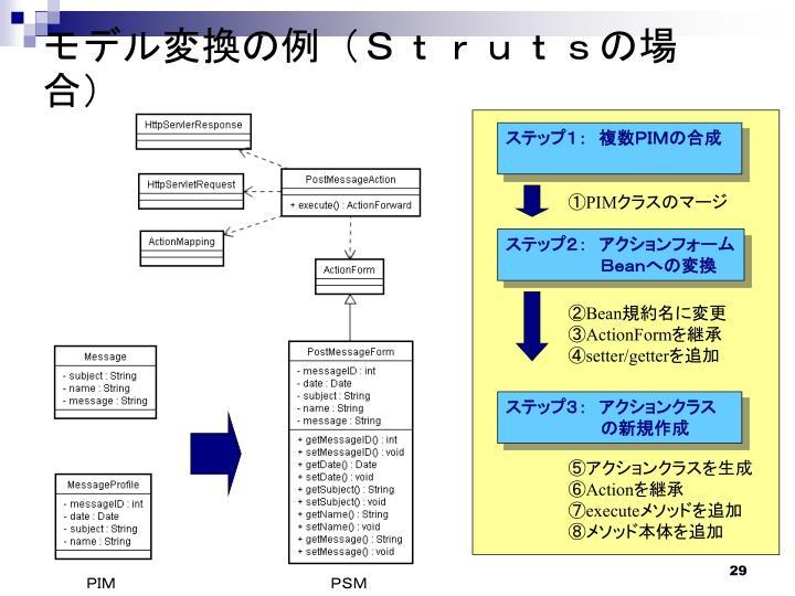 モデル変換の例(Strutsの場合)