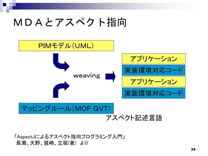 MDAとアスペクト指向