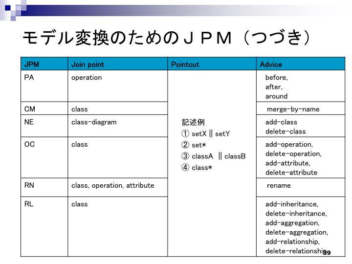 モデル変換のためのJPM(つづき)