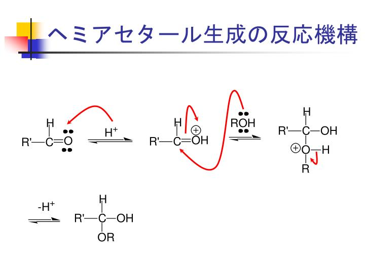 ヘミアセタール生成の反応機構