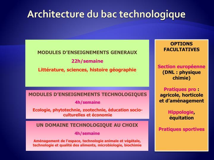 Architecture du bac technologique