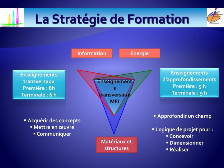 La Stratégie de Formation