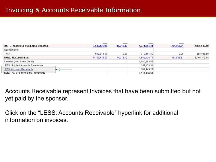 Invoicing & Accounts Receivable Information