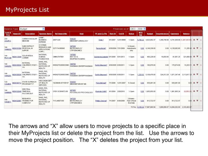 MyProjects List
