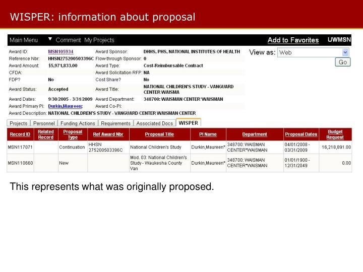 WISPER: information about proposal