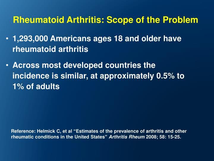 Rheumatoid Arthritis: Scope of the Problem