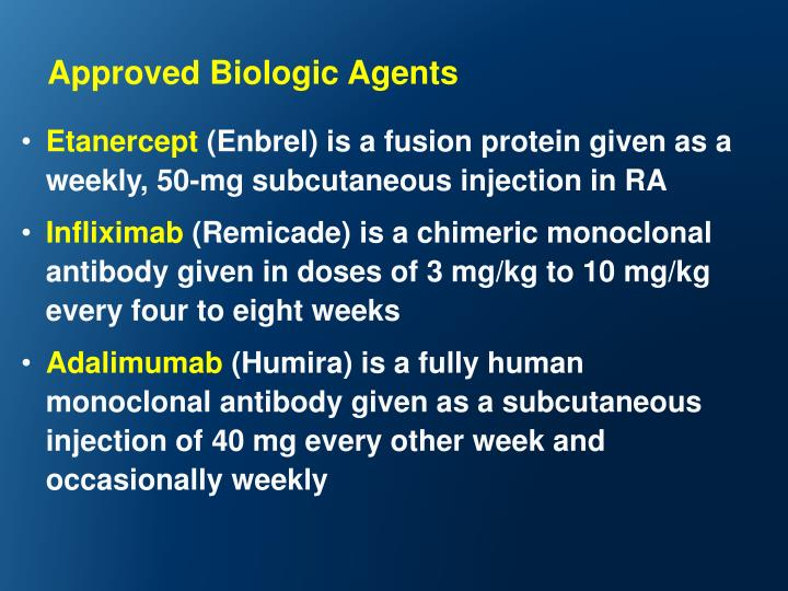 Approved Biologic Agents