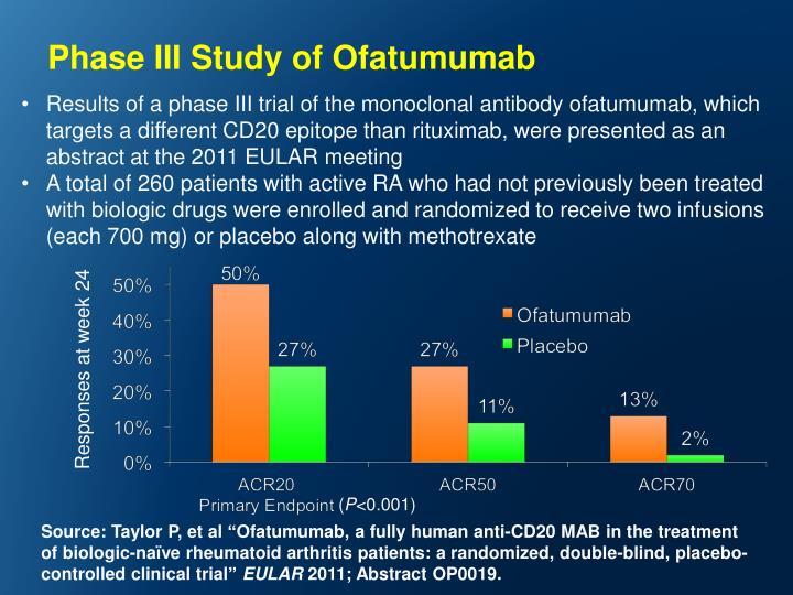 Phase III Study of Ofatumumab