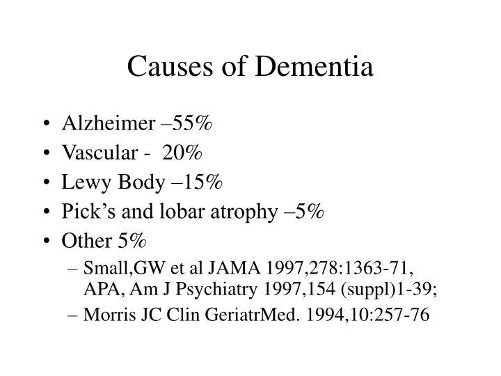 Causes of Dementia