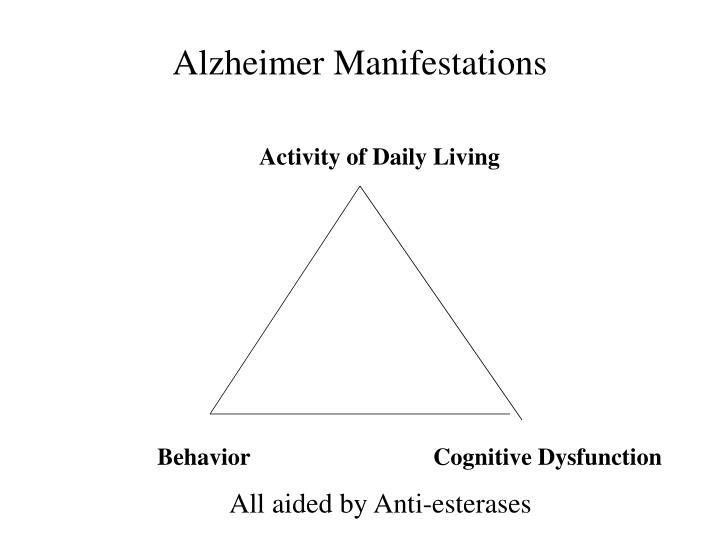 Alzheimer Manifestations