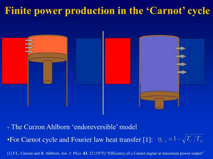 Finite power production in the 'Carnot' cycle