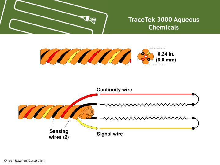 TraceTek 3000 Aqueous Chemicals