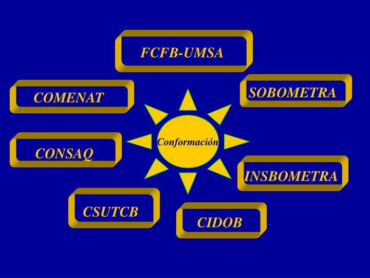 FCFB-UMSA