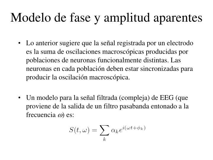 Modelo de fase y amplitud aparentes
