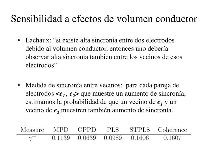 Sensibilidad a efectos de volumen conductor