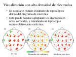 visualizaci n con alta densidad de electrodos
