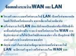 wan lan