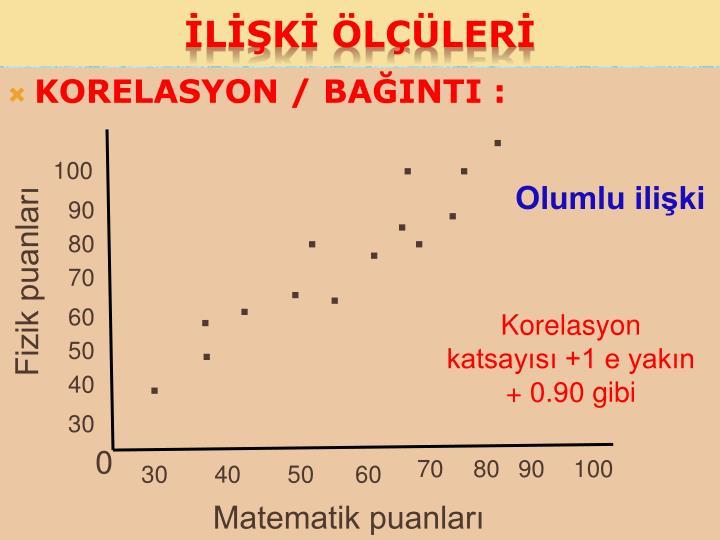 KORELASYON / BAĞINTI :