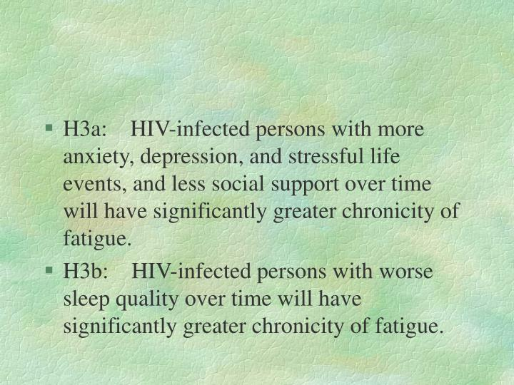 H3a:    HIV-infected persons with more anxiety, depression, and stressful life events, and less social support over time will have significantly greater chronicity of fatigue.