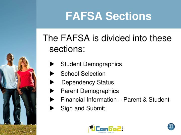 FAFSA Sections