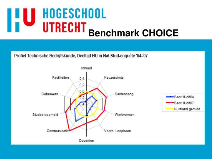 Benchmark CHOICE